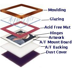 Framing Components